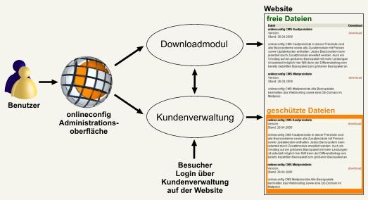 download_grafik.jpg