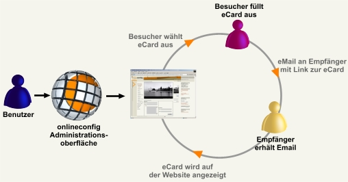 ecard_grafik.jpg