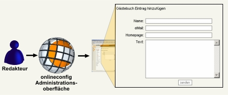 gasetebuch_grafik.jpg