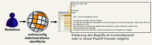 glossar_grafik.jpg